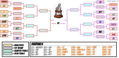 lc IV draw