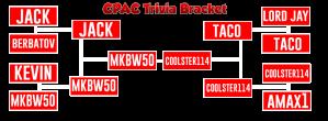 cpac-trivia-bracket