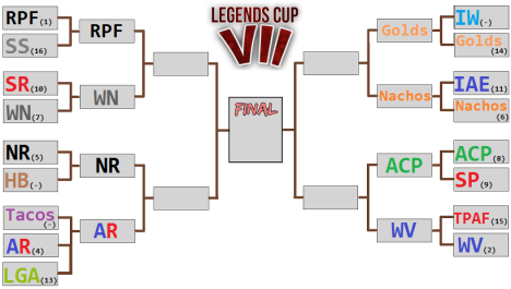Legend cup